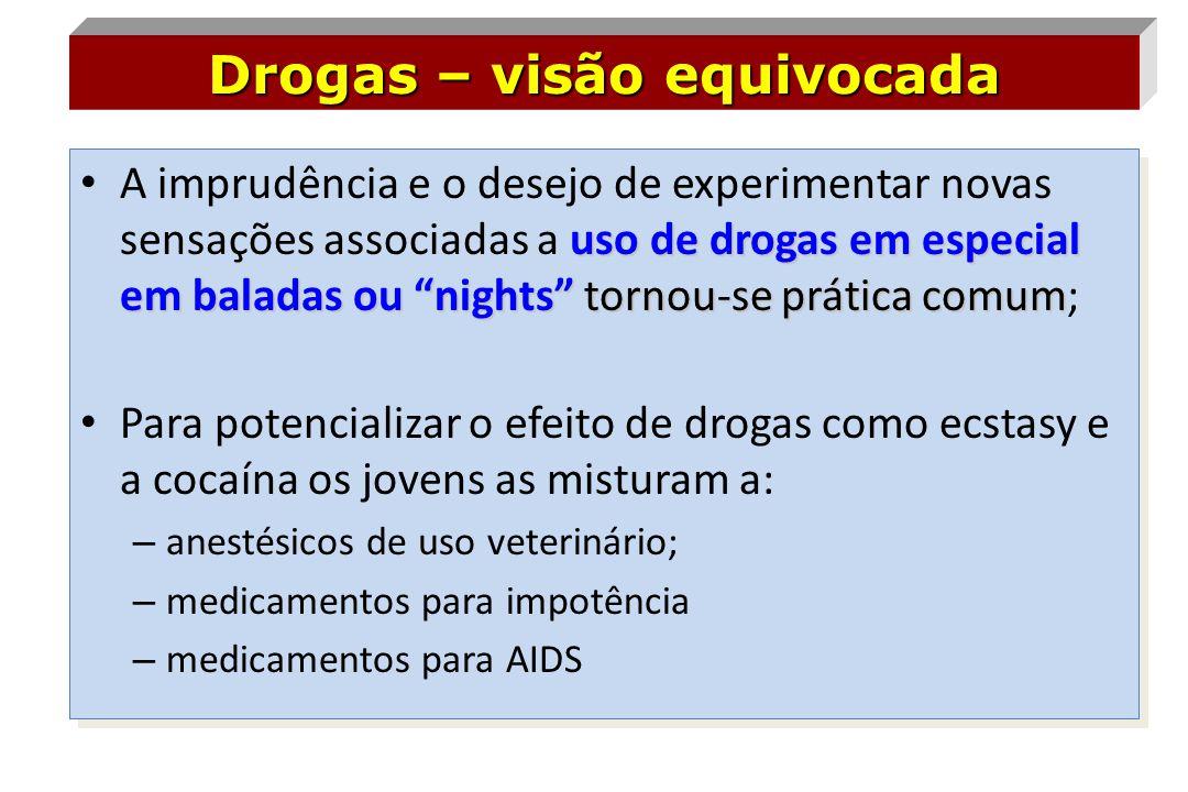 No Brasil vem se popularizando o coquetel conhecido como bomba vendido a 200 reais No Brasil vem se popularizando o coquetel conhecido como bomba vendido a 200 reais 1 cápsula de ecstasy + 1 cp para impotência + 1cp ARV 1 cápsula de ecstasy + 1 cp para impotência + 1cp ARV Contra Impotência – diminui o efeito vasoconstrictor do ecstasy (e assim possibilita a ereção prolongada) Contra Impotência – diminui o efeito vasoconstrictor do ecstasy (e assim possibilita a ereção prolongada) O ARV protegeria contra o vírus HIV – fraude (irreal) O ARV protegeria contra o vírus HIV – fraude (irreal) No Brasil vem se popularizando o coquetel conhecido como bomba vendido a 200 reais No Brasil vem se popularizando o coquetel conhecido como bomba vendido a 200 reais 1 cápsula de ecstasy + 1 cp para impotência + 1cp ARV 1 cápsula de ecstasy + 1 cp para impotência + 1cp ARV Contra Impotência – diminui o efeito vasoconstrictor do ecstasy (e assim possibilita a ereção prolongada) Contra Impotência – diminui o efeito vasoconstrictor do ecstasy (e assim possibilita a ereção prolongada) O ARV protegeria contra o vírus HIV – fraude (irreal) O ARV protegeria contra o vírus HIV – fraude (irreal) Drogas – visão equivocada