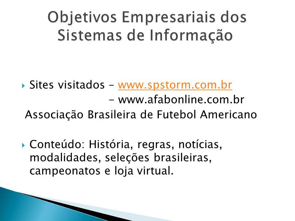 Sites visitados – www.spstorm.com.brwww.spstorm.com.br - www.afabonline.com.br Associação Brasileira de Futebol Americano Conteúdo: História, regras,