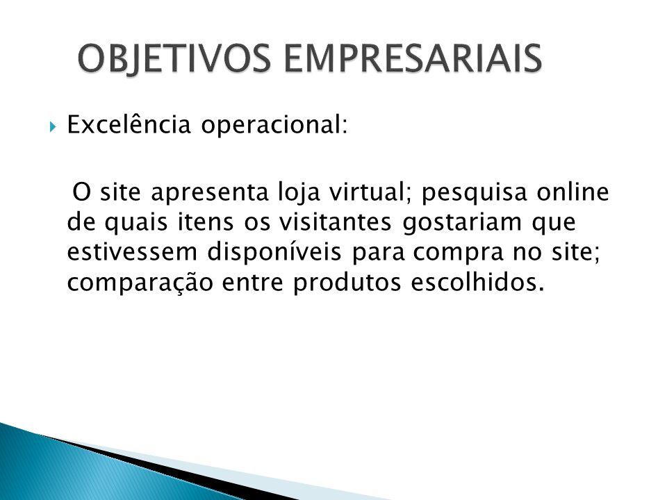 Excelência operacional: O site apresenta loja virtual; pesquisa online de quais itens os visitantes gostariam que estivessem disponíveis para compra n