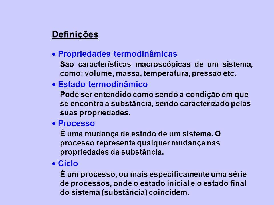 Definições Propriedades termodinâmicas São características macroscópicas de um sistema, como: volume, massa, temperatura, pressão etc.