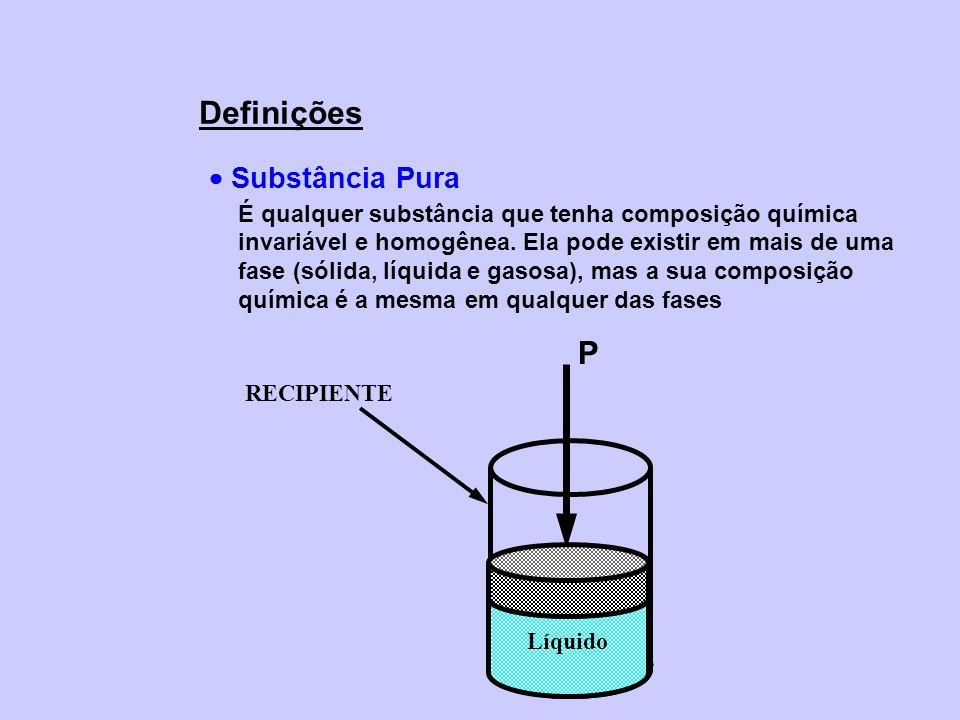 P RECIPIENTE Líquido Definições Substância Pura É qualquer substância que tenha composição química invariável e homogênea. Ela pode existir em mais de