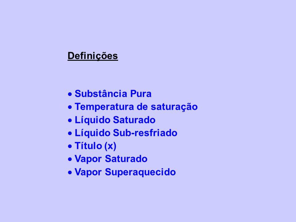 Definições Substância Pura Temperatura de saturação Líquido Saturado Líquido Sub-resfriado Título (x) Vapor Saturado Vapor Superaquecido