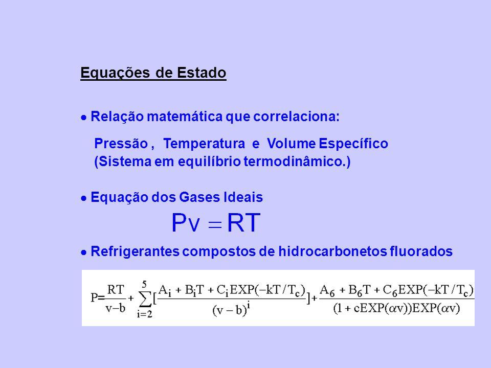 Equações de Estado Relação matemática que correlaciona: Pressão, Temperatura e Volume Específico (Sistema em equilíbrio termodinâmico.) Equação dos Gases Ideais Refrigerantes compostos de hidrocarbonetos fluorados