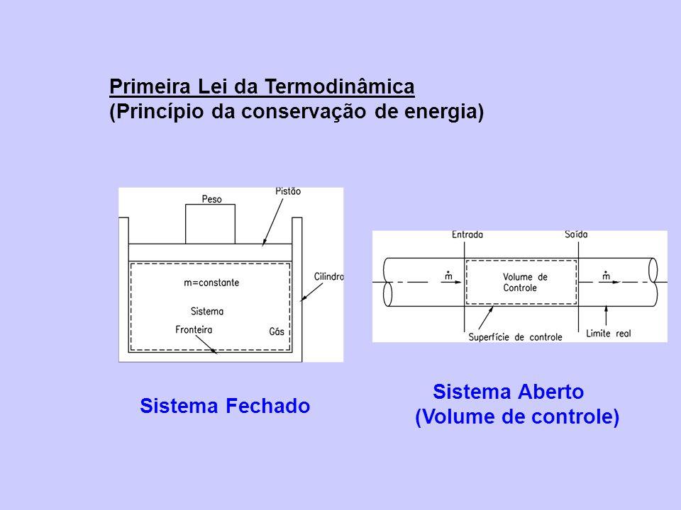 Sistema Fechado Primeira Lei da Termodinâmica (Princípio da conservação de energia) Sistema Aberto (Volume de controle)