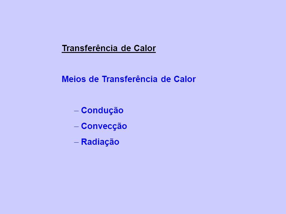 Transferência de Calor Meios de Transferência de Calor Condução Convecção Radiação