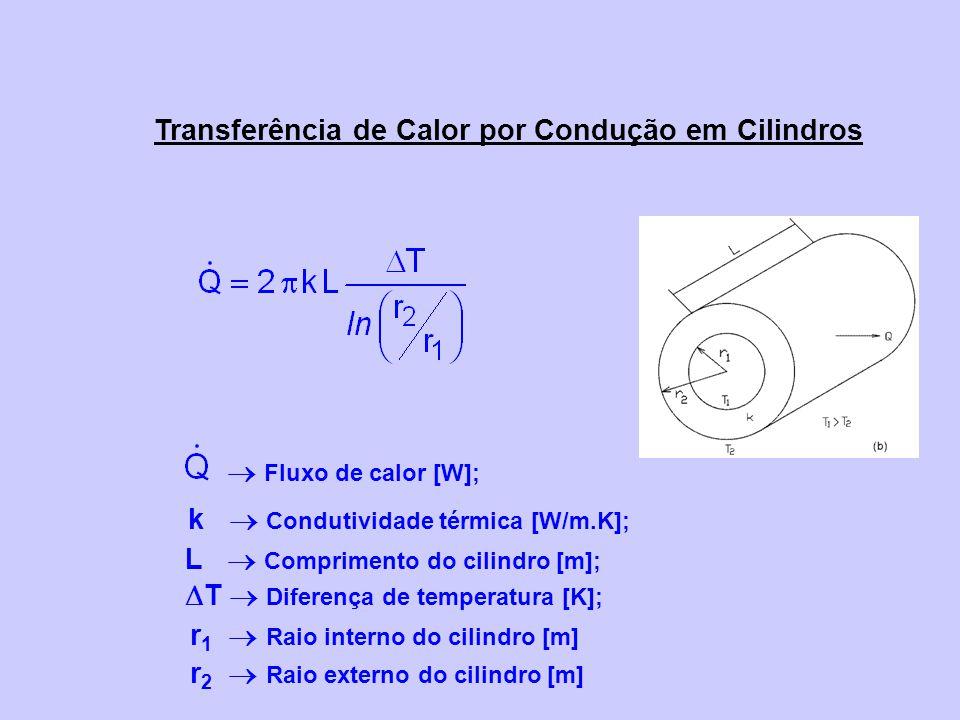 Transferência de Calor por Condução em Cilindros k Condutividade térmica [W/m.K]; L Comprimento do cilindro [m]; T Diferença de temperatura [K]; r 1 Raio interno do cilindro [m] Fluxo de calor [W]; r 2 Raio externo do cilindro [m]