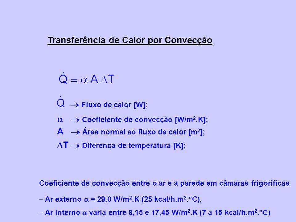 Transferência de Calor por Convecção Coeficiente de convecção [W/m 2.K]; A Área normal ao fluxo de calor [m 2 ]; T Diferença de temperatura [K]; Fluxo de calor [W]; Coeficiente de convecção entre o ar e a parede em câmaras frigoríficas Ar externo = 29,0 W/m 2.K (25 kcal/h.m 2.