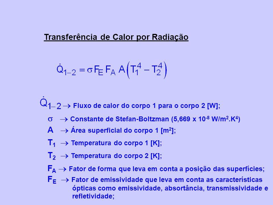 Transferência de Calor por Radiação Constante de Stefan-Boltzman (5,669 x 10 -8 W/m 2.K 4 ) A Área superficial do corpo 1 [m 2 ]; T 1 Temperatura do corpo 1 [K]; Fluxo de calor do corpo 1 para o corpo 2 [W]; T 2 Temperatura do corpo 2 [K]; F A Fator de forma que leva em conta a posição das superfícies; F E Fator de emissividade que leva em conta as características ópticas como emissividade, absortância, transmissividade e refletividade;
