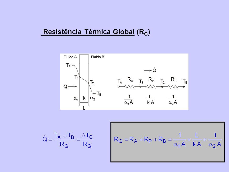 Resistência Térmica Global (R G )
