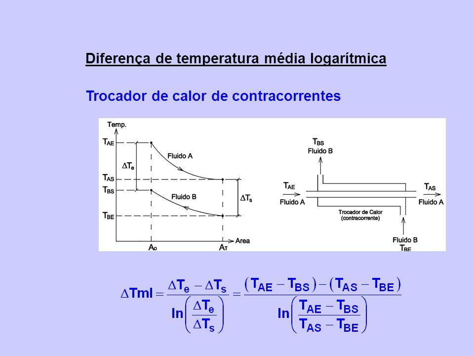 Diferença de temperatura média logarítmica Trocador de calor de contracorrentes