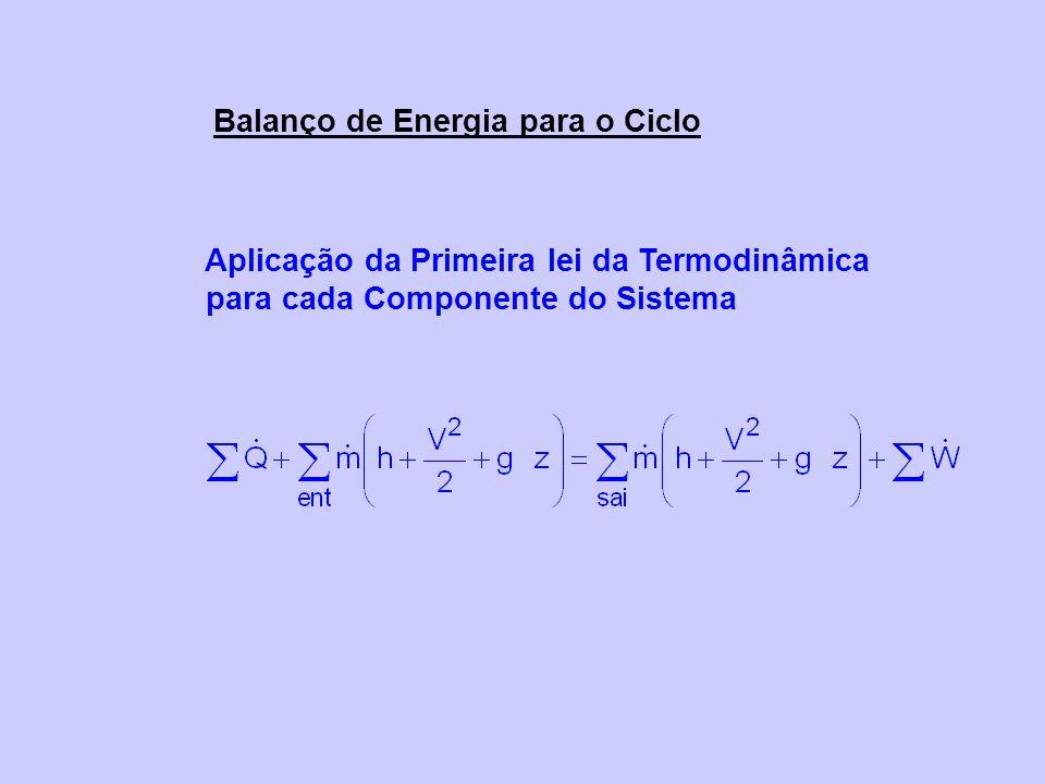 Balanço de Energia para o Ciclo Aplicação da Primeira lei da Termodinâmica para cada Componente do Sistema
