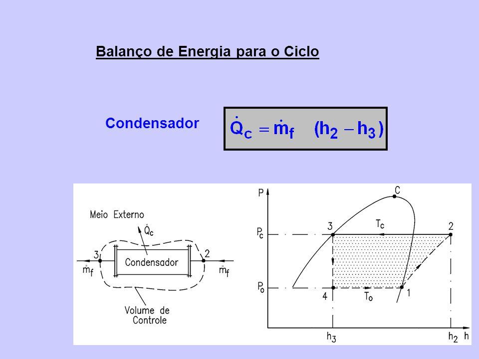 Condensador Balanço de Energia para o Ciclo