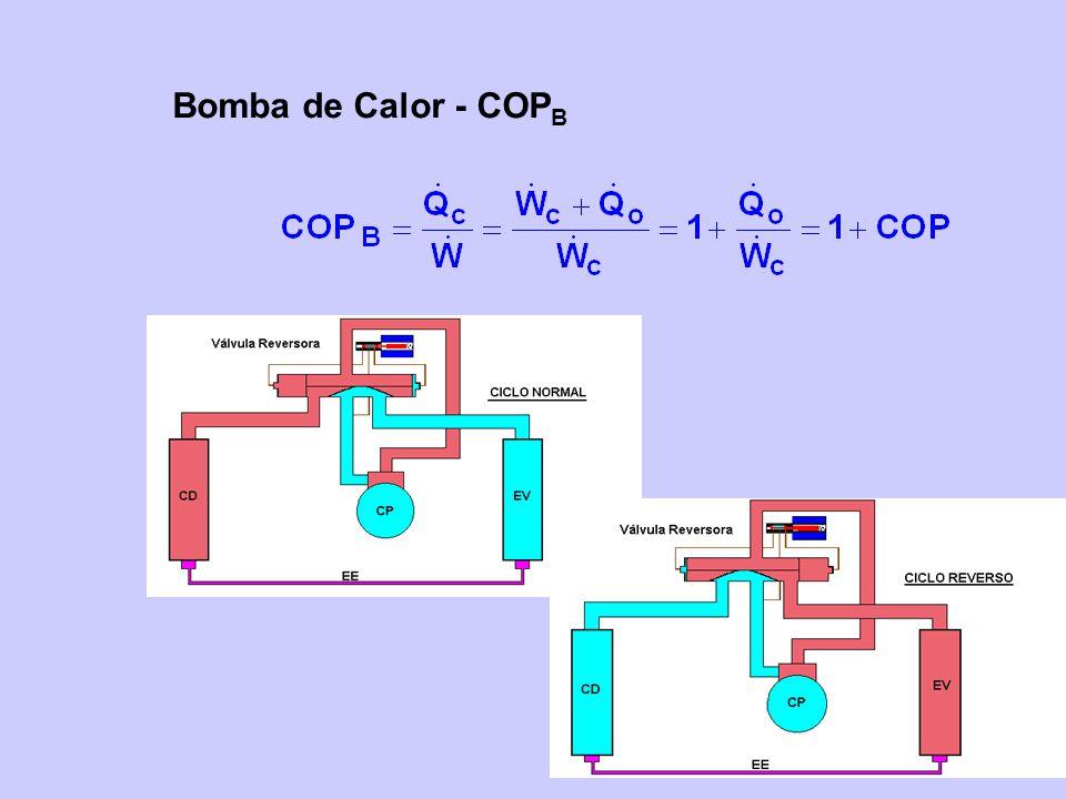 Bomba de Calor - COP B