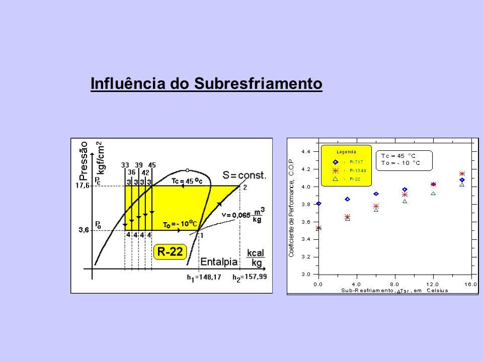 Influência do Superaquecimento Útil
