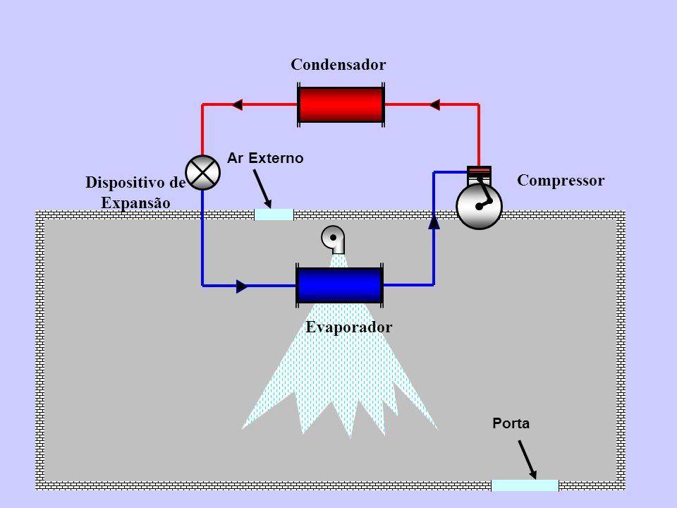 Porta Ar Externo Dispositivo de Expansão Evaporador Condensador Compressor