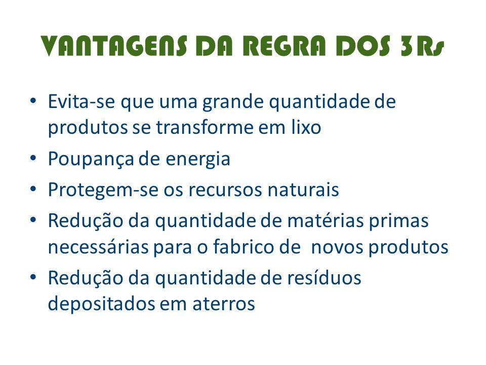 VANTAGENS DA REGRA DOS 3Rs Evita-se que uma grande quantidade de produtos se transforme em lixo Poupança de energia Protegem-se os recursos naturais R