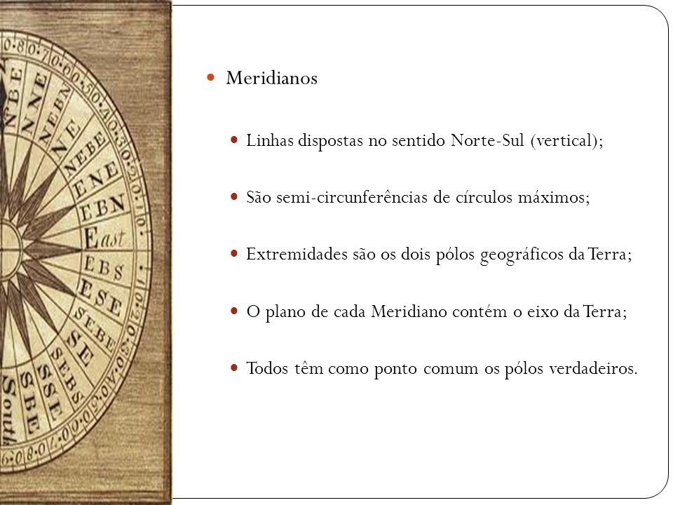 Meridianos Linhas dispostas no sentido Norte-Sul (vertical); São semi-circunferências de círculos máximos; Extremidades são os dois pólos geográficos