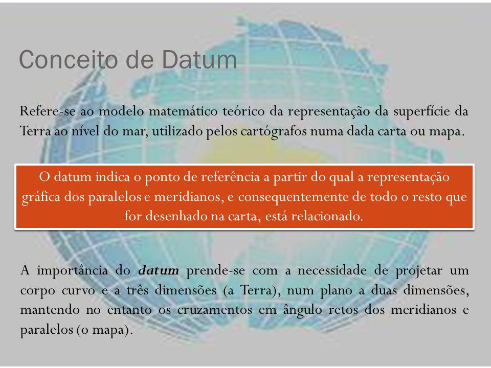 Conceito de Datum Refere-se ao modelo matemático teórico da representação da superfície da Terra ao nível do mar, utilizado pelos cartógrafos numa dad
