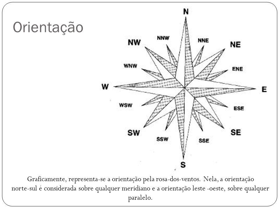 Orientação Graficamente, representa-se a orientação pela rosa-dos-ventos. Nela, a orientação norte-sul é considerada sobre qualquer meridiano e a orie