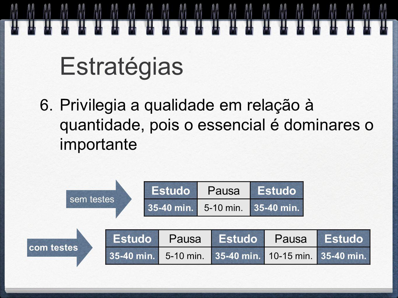 Estratégias 6. Privilegia a qualidade em relação à quantidade, pois o essencial é dominares o importante EstudoPausaEstudo 35-40 min.5-10 min.35-40 mi
