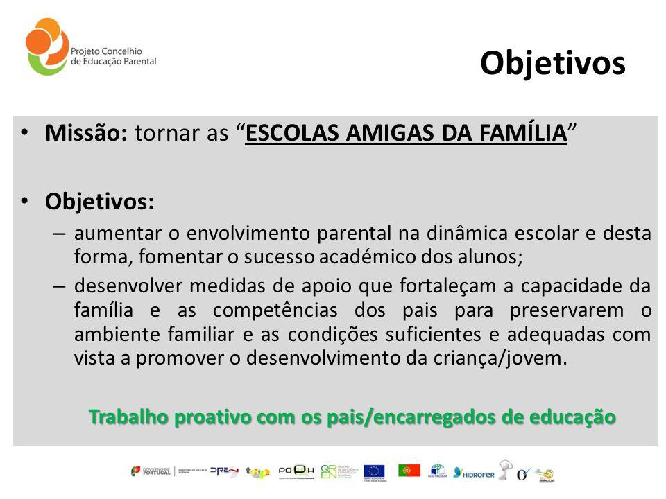 Objetivos Missão: tornar as ESCOLAS AMIGAS DA FAMÍLIA Objetivos: – aumentar o envolvimento parental na dinâmica escolar e desta forma, fomentar o suce