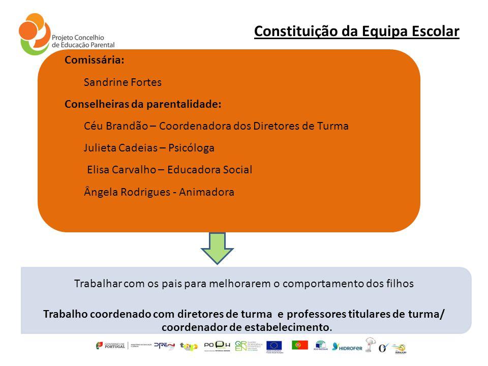 Constituição da Equipa Escolar Comissária: Sandrine Fortes Conselheiras da parentalidade: Céu Brandão – Coordenadora dos Diretores de Turma Julieta Ca