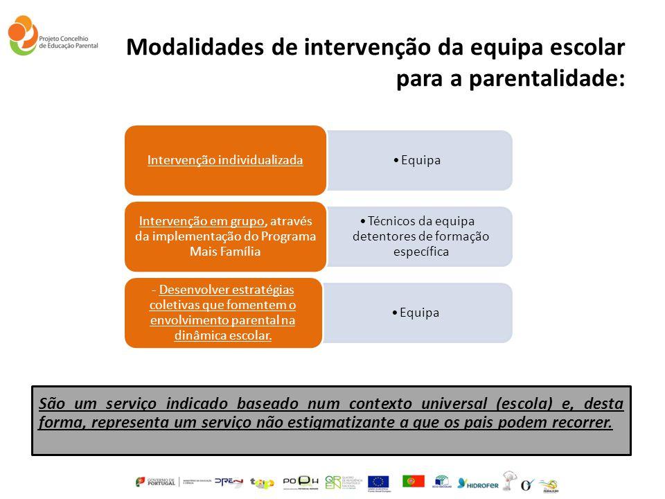 Modalidades de intervenção da equipa escolar para a parentalidade: São um serviço indicado baseado num contexto universal (escola) e, desta forma, rep