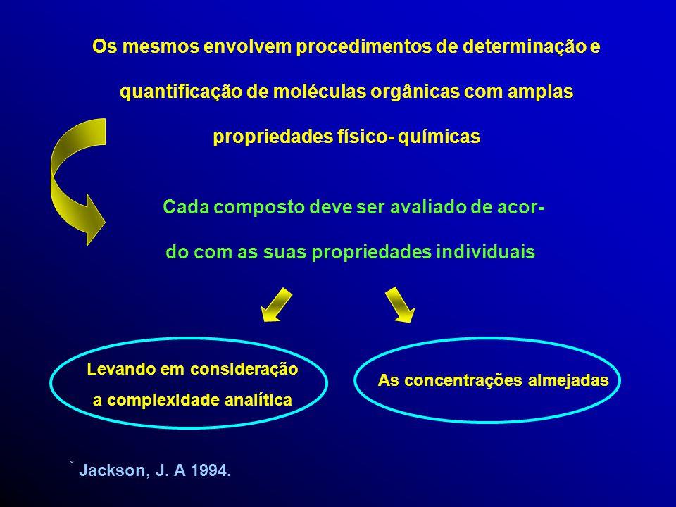 Métodos analíticos devem ser cuidado- samente pré- validados na fase de desenvolvimento e também validados durante o ensaio analítico Garantir que os