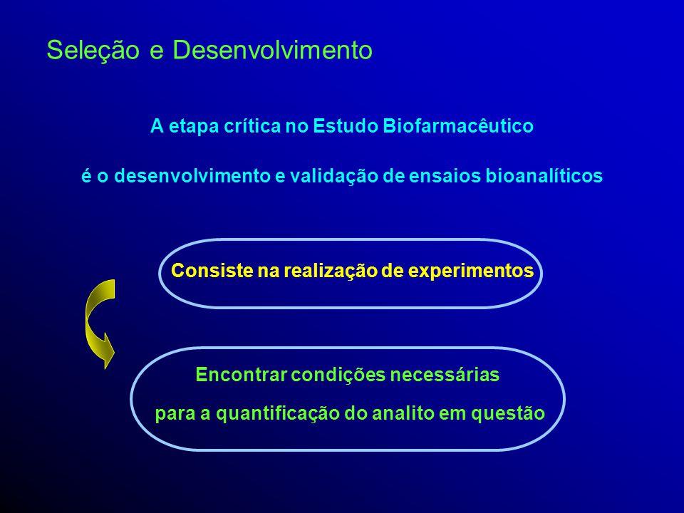 Os mesmos envolvem procedimentos de determinação e quantificação de moléculas orgânicas com amplas propriedades físico- químicas Cada composto deve se