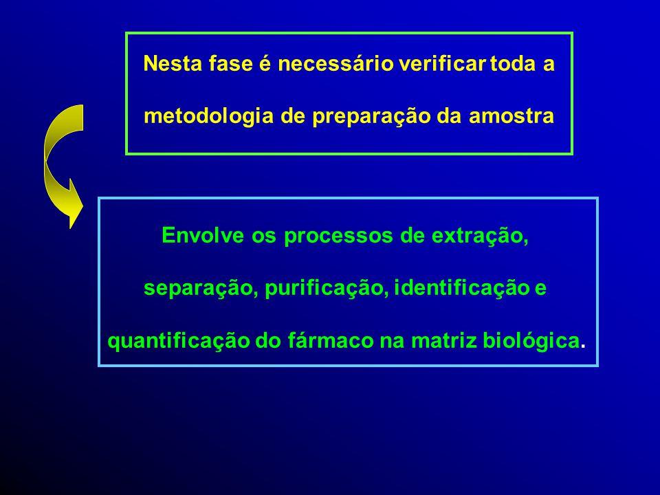 Validação Parcial Validações parciais são modificações do método já validado. Uma validação parcial pode compreender desde uma pequena determinação de