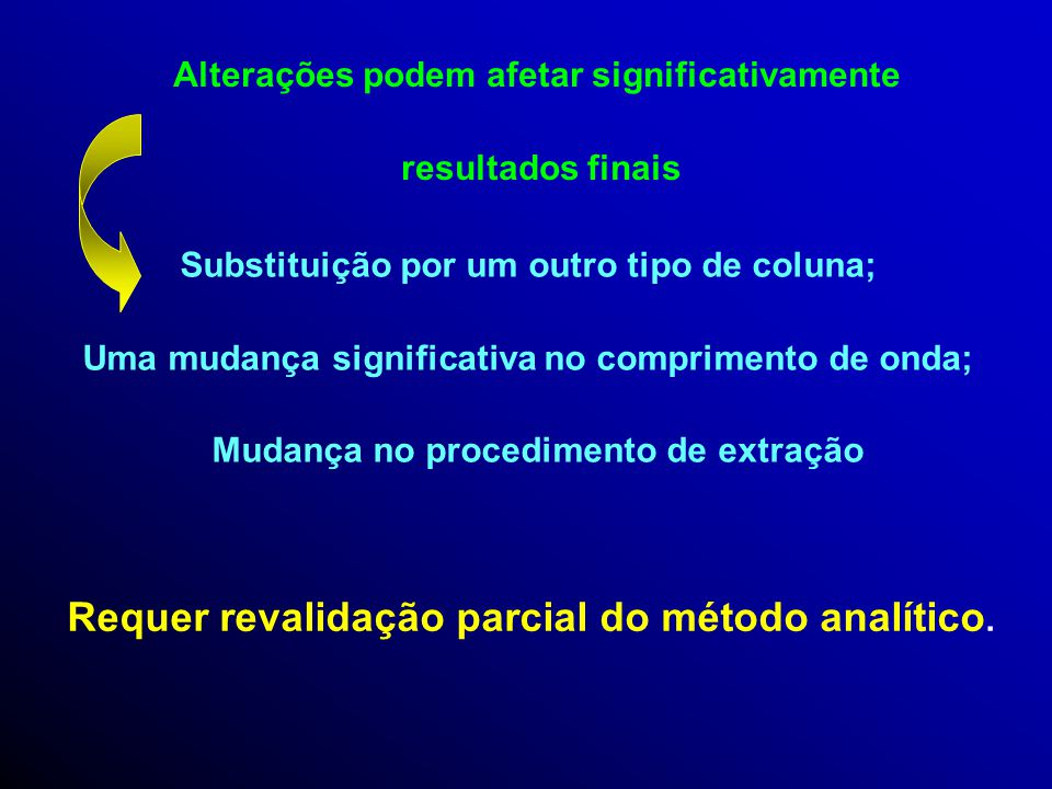 Protocolo do Ensaio Bioanalítico Métodos bioanalíticos desenvolvidos e totalmente validados Manuais de procedimentos operacionais padronizados (POPs)
