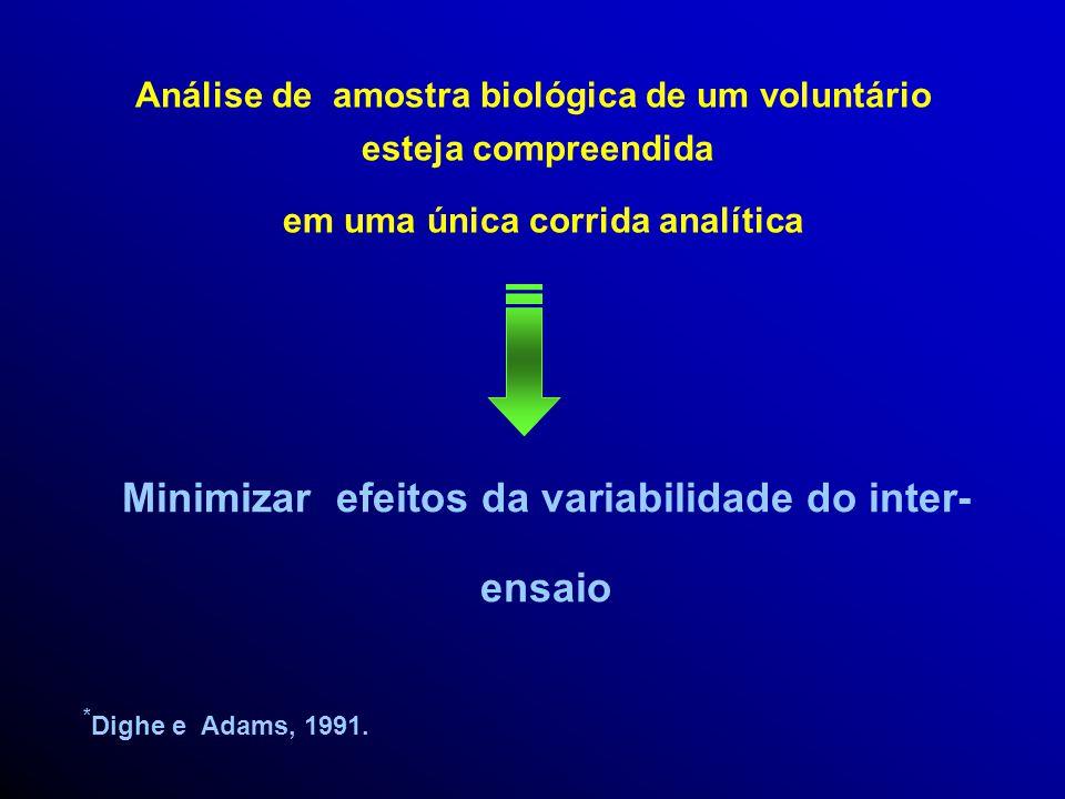 As amostras biológicas dos voluntários a serem investigadas são processadas preferencial- mente em duplicata e totalmente randomizadas e podem estar c