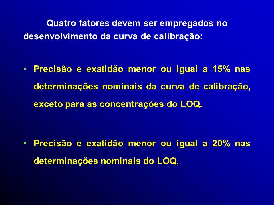 A avaliação da curva de calibração, recomen- rdam o uso: 5 a 8 determinações que correspondem ao intervalo entre o valor superior e inferior da substâ