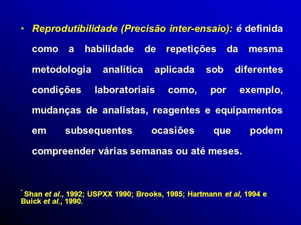 * De acordo com a ICH de 1996 a precisão pode ser medida em dois diferentes níveis : Repetibilidade (Precisão intra-ensaio): é definida como a habilid