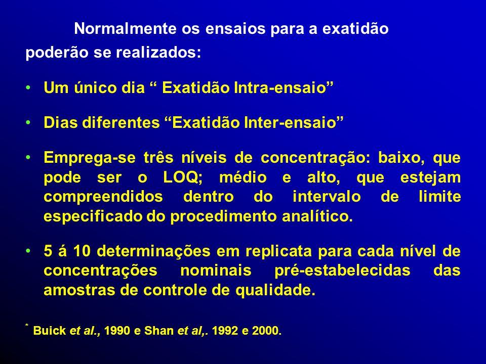Além disso, é expressa como a porcentagem do erro padrão relativo da média geométrica dos valores das replicatas de cada determinação nomi- nal : % E.