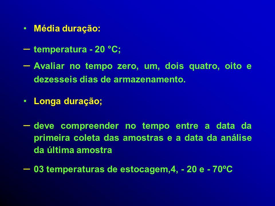 Curta duração: – Congelamento e descongelamento: - 70 ou - 20°C por 3 ciclos; recongelamento de 12- 24hs; – Condições de Análise: 20 - 25°C, tempo máx
