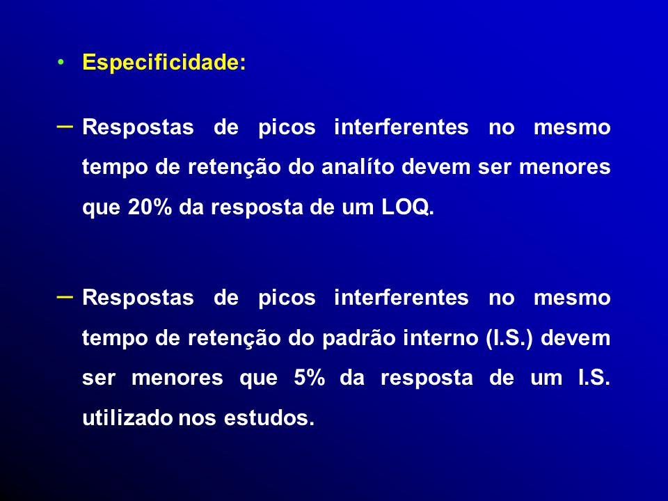 Critérios de Aceitabilidade Precisão: Os CV% do inter-day para os QCs é 15%, e 20% para o LOQ QC, avaliados em um mínimo de 3 lotes. Exatidão: A média