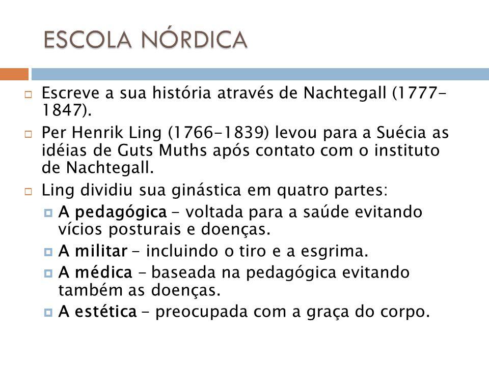 Escreve a sua história através de Nachtegall (1777- 1847).
