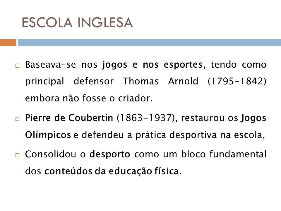 ESCOLA INGLESA Baseava-se nos jogos e nos esportes, tendo como principal defensor Thomas Arnold (1795-1842) embora não fosse o criador.
