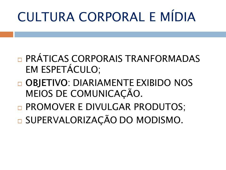 CULTURA CORPORAL E MÍDIA PRÁTICAS CORPORAIS TRANFORMADAS EM ESPETÁCULO; OBJETIVO: DIARIAMENTE EXIBIDO NOS MEIOS DE COMUNICAÇÃO.
