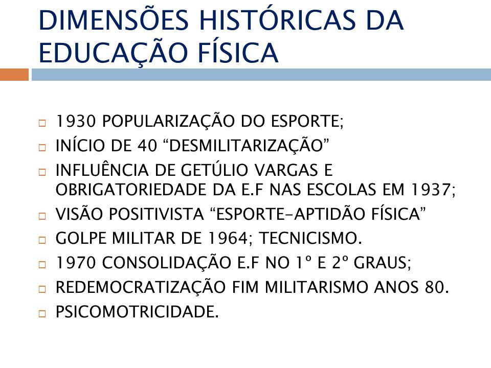 DIMENSÕES HISTÓRICAS DA EDUCAÇÃO FÍSICA 1930 POPULARIZAÇÃO DO ESPORTE; INÍCIO DE 40 DESMILITARIZAÇÃO INFLUÊNCIA DE GETÚLIO VARGAS E OBRIGATORIEDADE DA E.F NAS ESCOLAS EM 1937; VISÃO POSITIVISTA ESPORTE-APTIDÃO FÍSICA GOLPE MILITAR DE 1964; TECNICISMO.