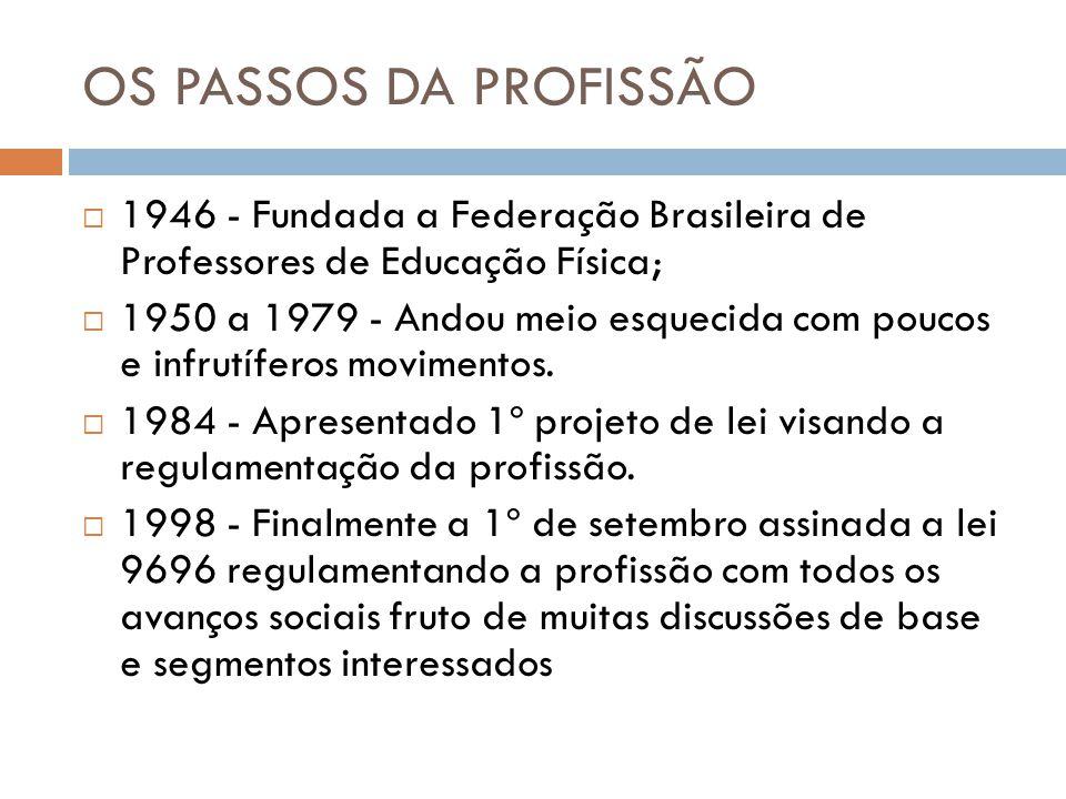 OS PASSOS DA PROFISSÃO 1946 - Fundada a Federação Brasileira de Professores de Educação Física; 1950 a 1979 - Andou meio esquecida com poucos e infrutíferos movimentos.