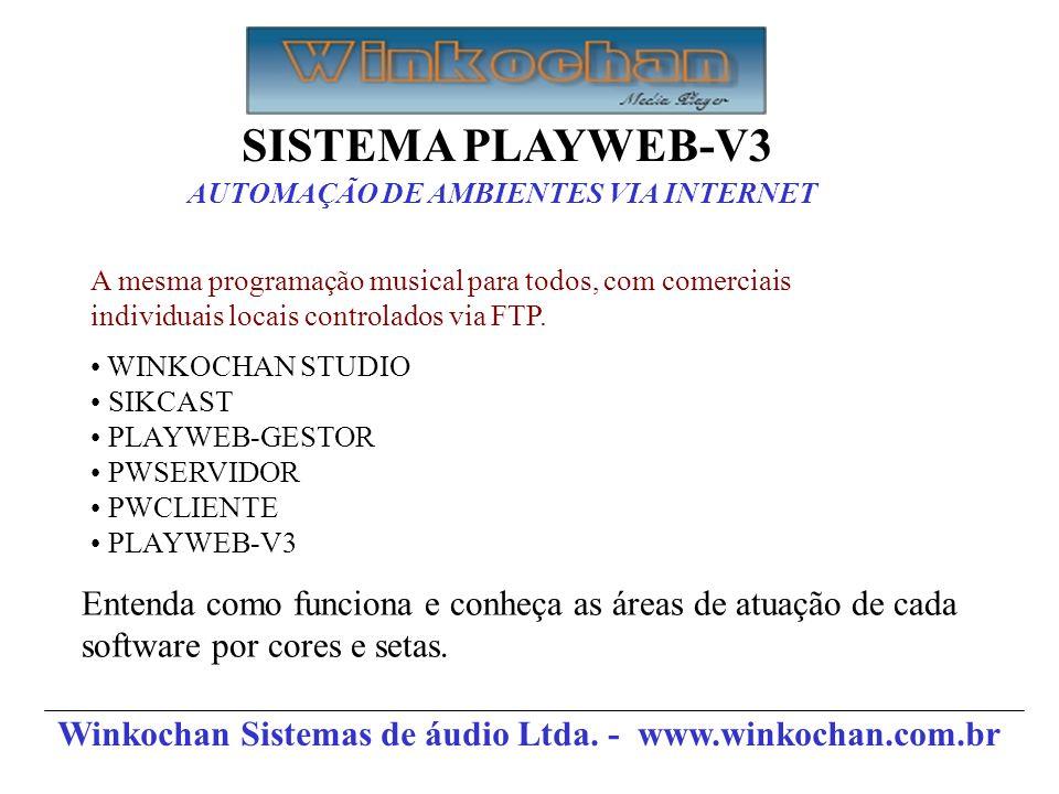 2º passo Instalar o PLAYWEBv3 na maquina do cliente Na instalação do playwebv3 foi criada uma pasta com o nome WINKOCHAN_PLAYWEBV3