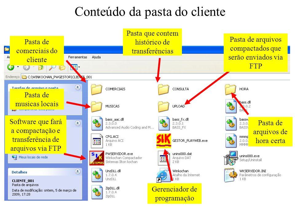 Software que fará a compactação e transferência de arquivos via FTP Pasta de musicas locais Pasta que contem histórico de transferências Pasta de arquivos de hora certa Pasta de arquivos compactados que serão enviados via FTP Pasta de comerciais do cliente Gerenciador de programação Conteúdo da pasta do cliente