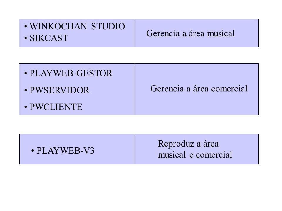 WINKOCHAN STUDIO SIKCAST (Encoder) PLAYWEB-V3 PLAYWEB-GESTOR PWSERVIDOR PWCLIENTE Área Musical Área Comercial