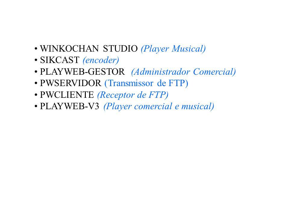 SIKCAST Winkochan Studio SERVIDOR DE STREAMING CLIENTE 01 PLAYWEBV3 CLIENTE 02 PLAYWEBV3 CLIENTE 03 PLAYWEBV3 A mesma música sendo executada em todos os clientes, enquanto a parte comercial é executada individualmente em cada cliente receptor.