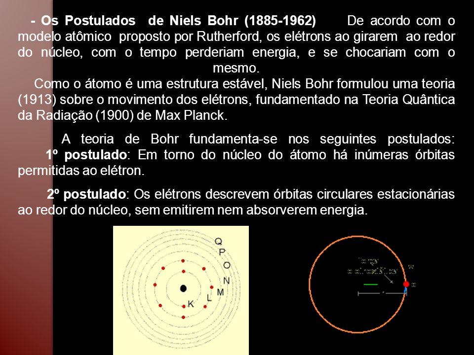 3º postulado: Fornecendo energia (elétrica, térmica,....) a um átomo, um ou mais elétrons a absorvem e saltam para níveis mais afastados do núcleo.