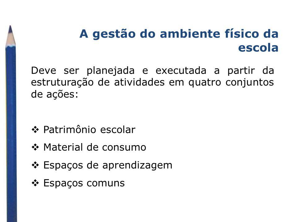 Deve ser planejada e executada a partir da estruturação de atividades em quatro conjuntos de ações: Patrimônio escolar Material de consumo Espaços de