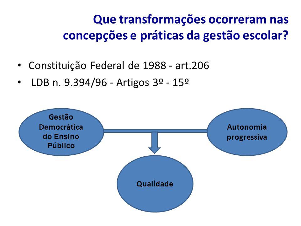 Que transformações ocorreram nas concepções e práticas da gestão escolar? Constituição Federal de 1988 - art.206 LDB n. 9.394/96 - Artigos 3º - 15º Qu