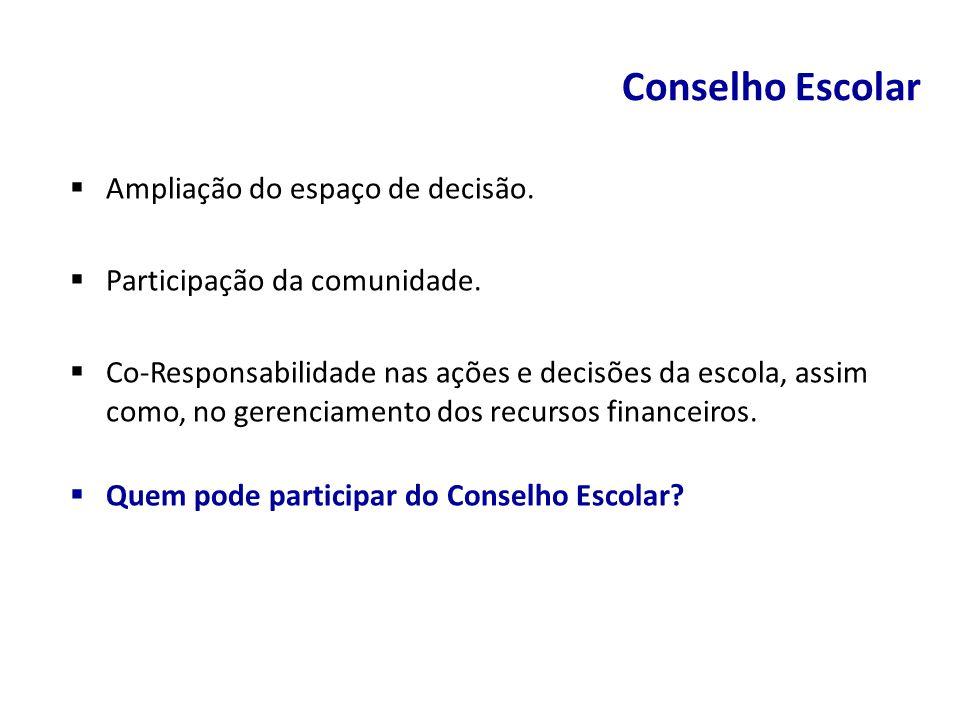 Conselho Escolar Ampliação do espaço de decisão. Participação da comunidade. Co-Responsabilidade nas ações e decisões da escola, assim como, no gerenc